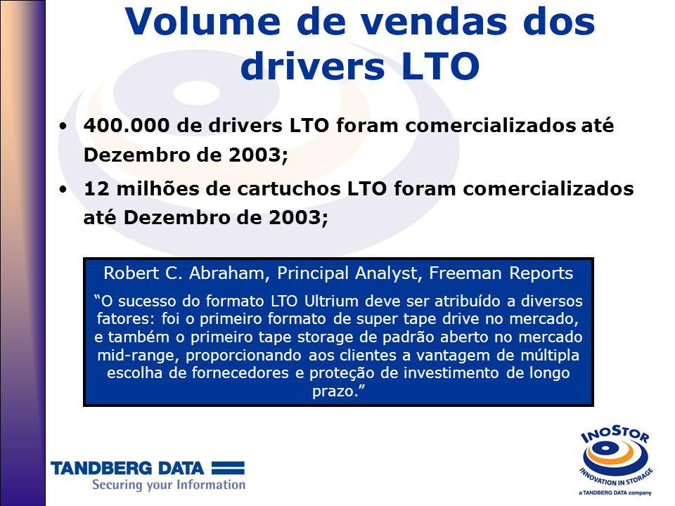 Volume de vendas dos drivers LTO 400.000 de drivers LTO foram comercializados até Dezembro de 2003; 12 milhões de cartuchos LTO foram comercializados