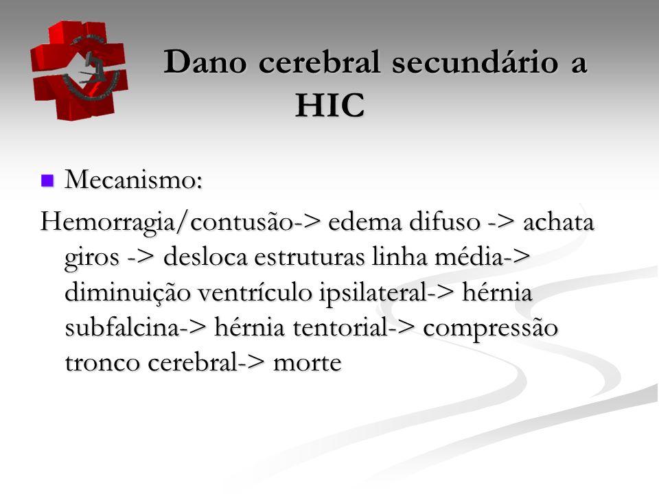 Dano cerebral secundário a HIC Dano cerebral secundário a HIC Mecanismo: Mecanismo: Hemorragia/contusão-> edema difuso -> achata giros -> desloca estr