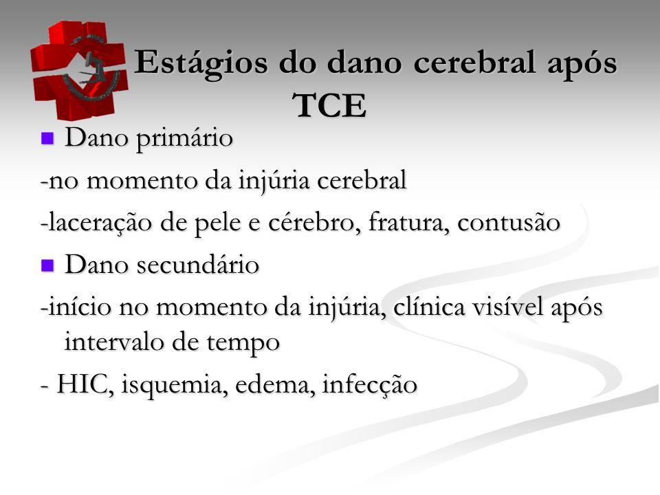Estágios do dano cerebral após TCE Estágios do dano cerebral após TCE Dano primário Dano primário -no momento da injúria cerebral -laceração de pele e