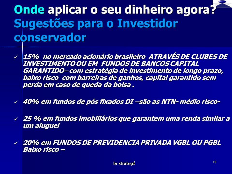 br strateg i 10 Onde aplicar o seu dinheiro agora? Sugestões para o Investidor conservador 15% no mercado acionário brasileiro ATRAVÉS DE CLUBES DE IN