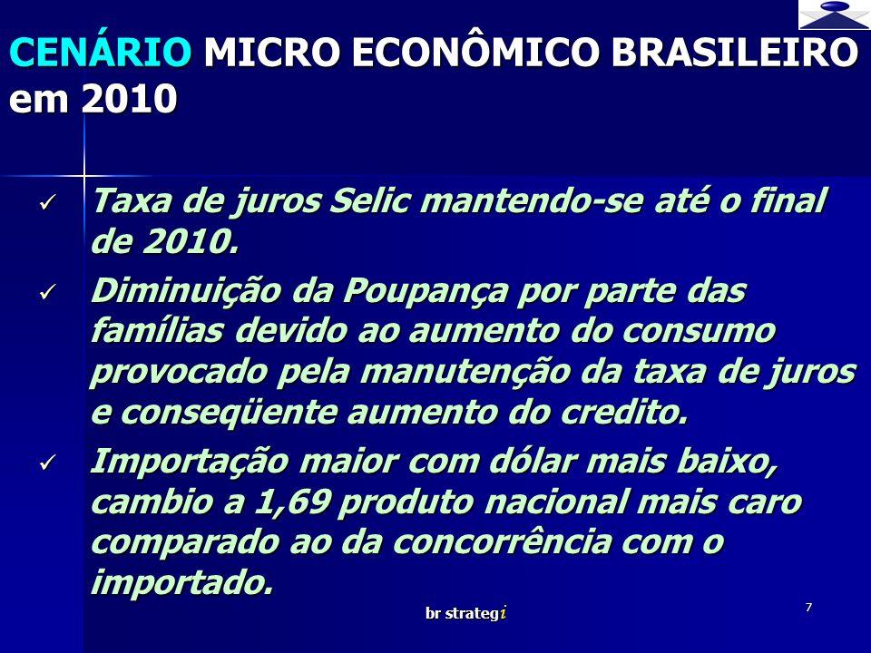 br strateg i 7 Taxa de juros Selic mantendo-se até o final de 2010. Taxa de juros Selic mantendo-se até o final de 2010. Diminuição da Poupança por pa