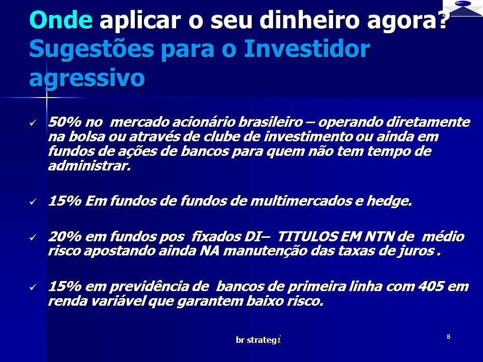 br strateg i 8 Onde aplicar o seu dinheiro agora? Sugestões para o Investidor agressivo 50% no mercado acionário brasileiro – operando diretamente na