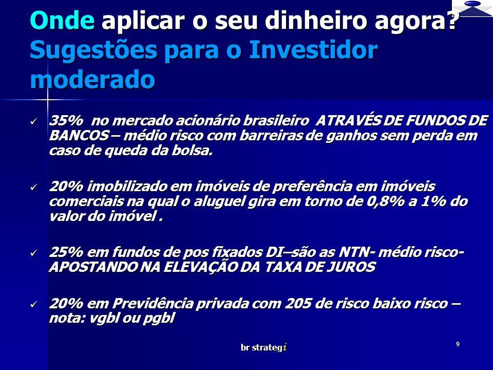 br strateg i 9 Onde aplicar o seu dinheiro agora? Sugestões para o Investidor moderado 35% no mercado acionário brasileiro ATRAVÉS DE FUNDOS DE BANCOS