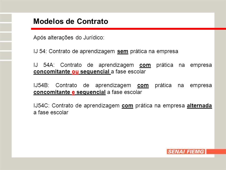Modelos de Contrato Após alterações do Jurídico: IJ 54: Contrato de aprendizagem sem prática na empresa ou IJ 54A: Contrato de aprendizagem com prátic