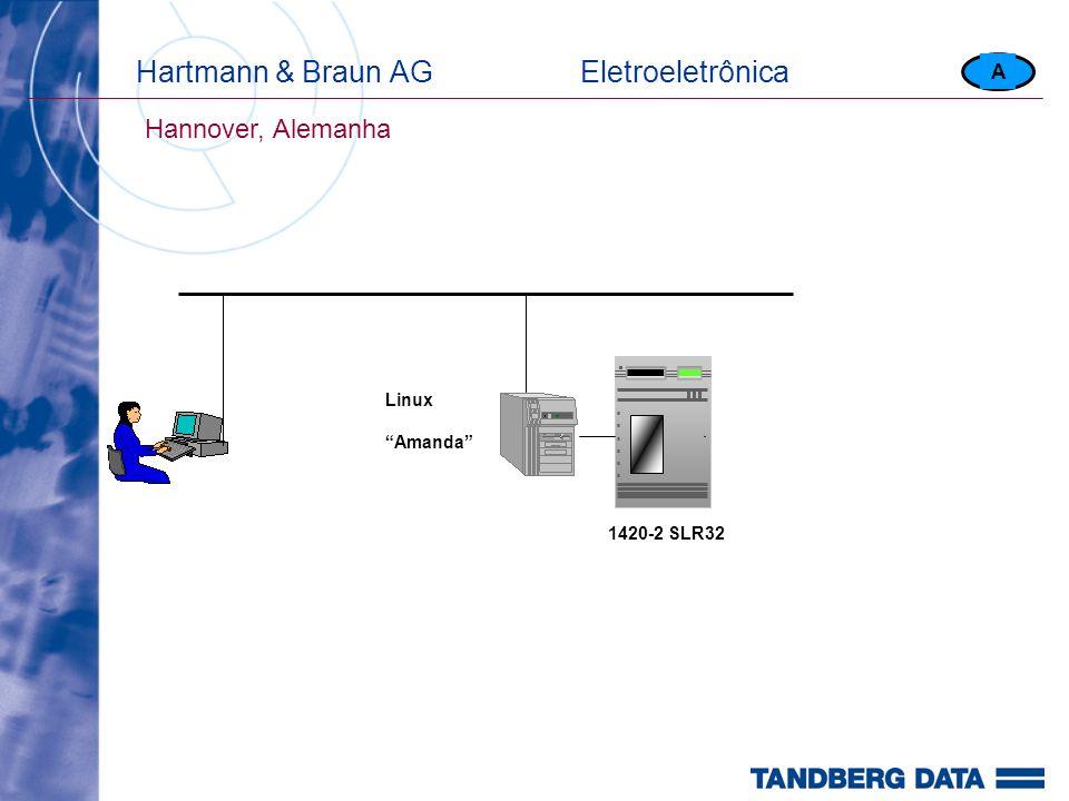 Hartmann & Braun AG Eletroeletrônica Hannover, Alemanha 1420-2 SLR32 Linux Amanda A