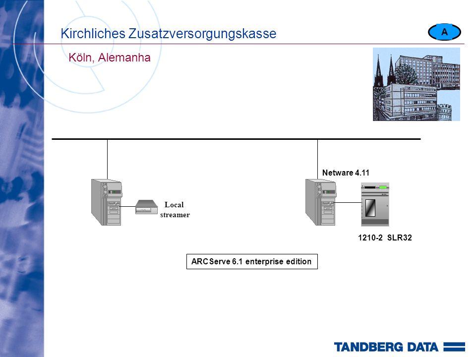Kirchliches Zusatzversorgungskasse Köln, Alemanha A 1210-2 SLR32 Netware 4.11 ARCServe 6.1 enterprise edition MLR Local streamer