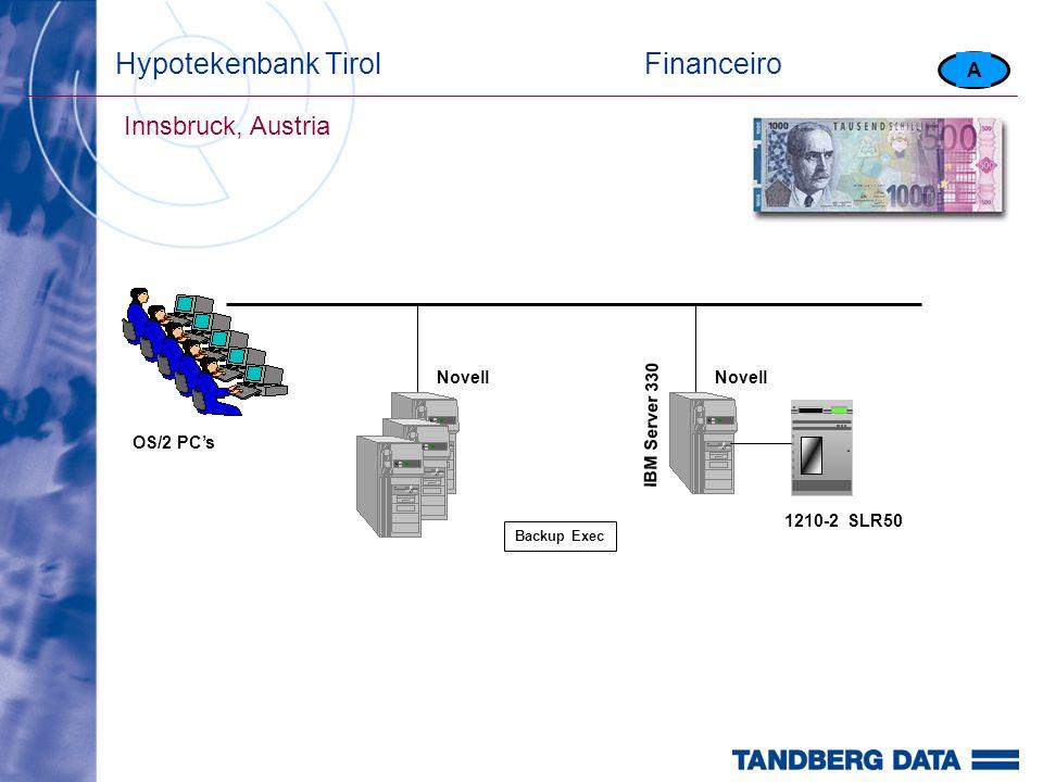 Hypotekenbank Tirol Financeiro Innsbruck, Austria A 1210-2 SLR50 IBM Server 330 Novell Backup Exec OS/2 PCs