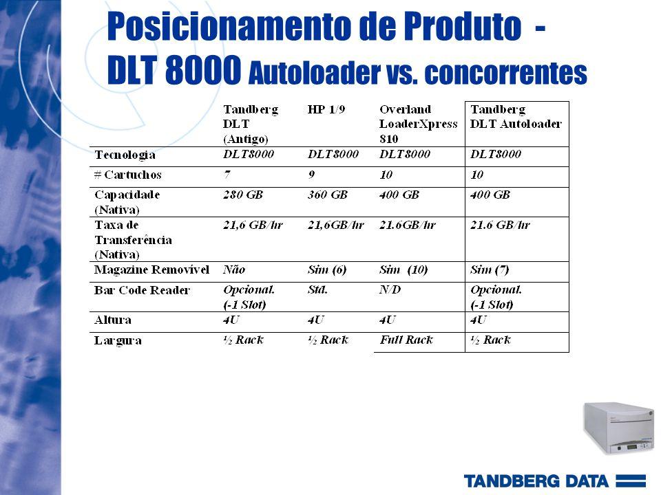 Tandberg Data DLT Autoloader Roadmap ESCALABILIDADE COMPATIBILIDADE DLT Autoloader 19 Rackmount/Tabletop DLT 8000 1 drive 10 cartuchos 800 GB 43 GB/hr DLT Autoloader 19 Rackmount/Tabletop SuperDLT 220 1 drive 10 cartuchos 2.2 TB 79 GB/hr DLT7 Autoloader 19 Rackmount/Tabletop DLT 1 1 drive 7 cartuchos 280 GB 21 GB/hr