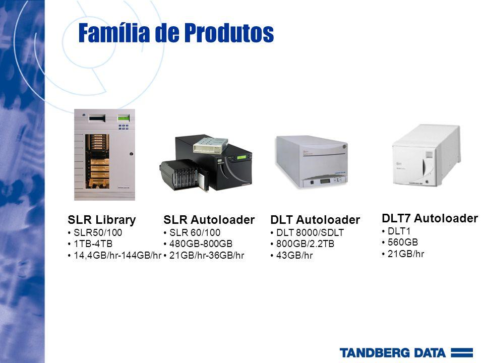 Família de Produtos SLR Library SLR50/100 1TB-4TB 14,4GB/hr-144GB/hr SLR Autoloader SLR 60/100 480GB-800GB 21GB/hr-36GB/hr DLT Autoloader DLT 8000/SDL