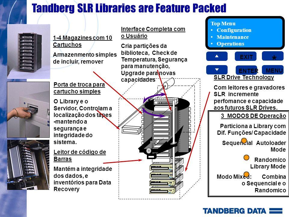 Top Menu Configuration Maintenance Operations EXIT ENTER * MENU Porta de troca para cartucho simples O Library e o Servidor, Controlam a localização d