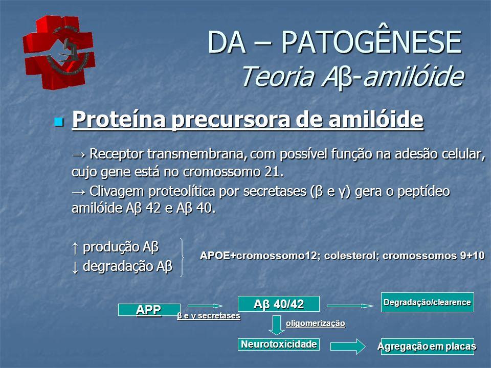 DA – PATOGÊNESE Teoria Aβ-amilóide Proteína precursora de amilóide Proteína precursora de amilóide Receptor transmembrana, com possível função na adesão celular, cujo gene está no cromossomo 21.