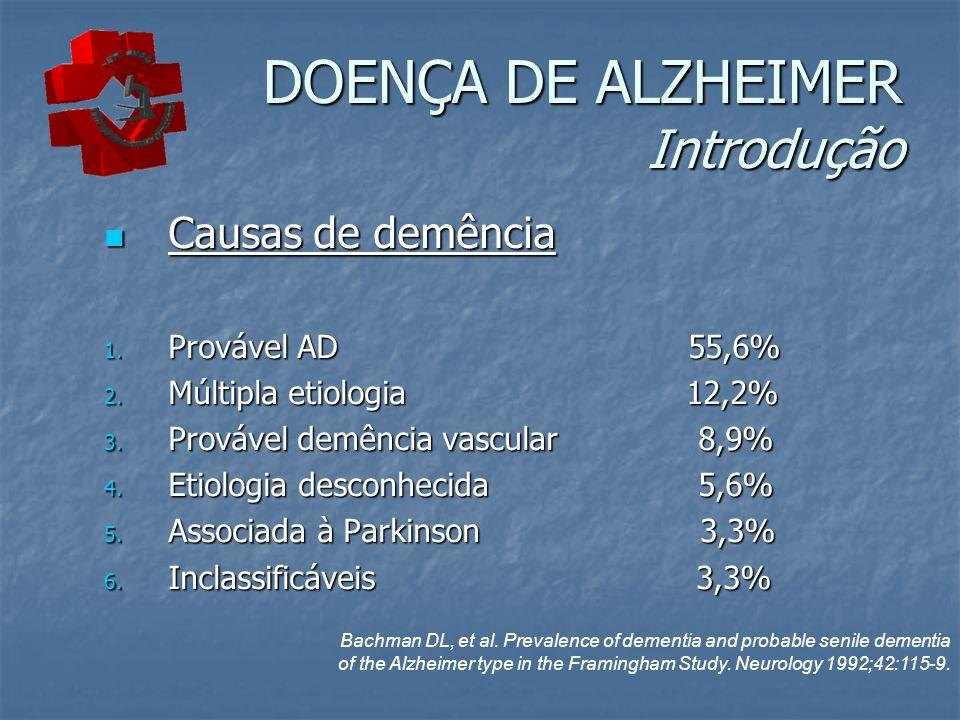 DOENÇA DE ALZHEIMER Introdução Causas de demência Causas de demência 1. Provável AD 55,6% 2. Múltipla etiologia 12,2% 3. Provável demência vascular 8,