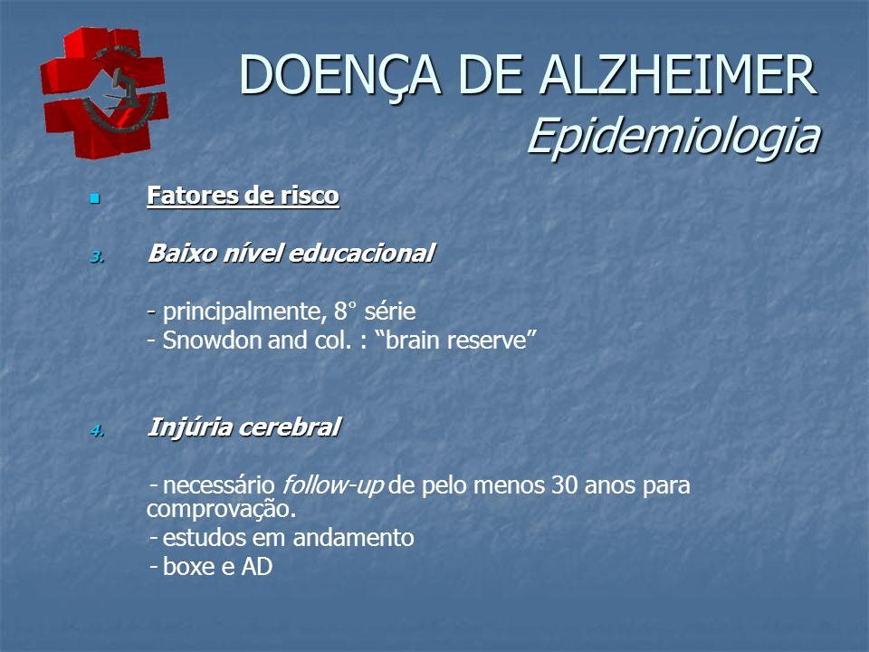 DOENÇA DE ALZHEIMER Epidemiologia Fatores de risco Fatores de risco 3. Baixo nível educacional - - principalmente, 8° série - Snowdon and col. : brain