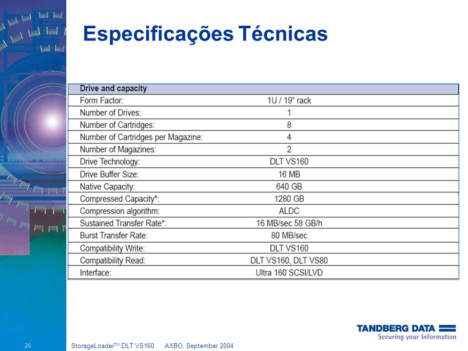 26 StorageLoader TM DLT VS160AXBO, September 2004 Especificações Técnicas