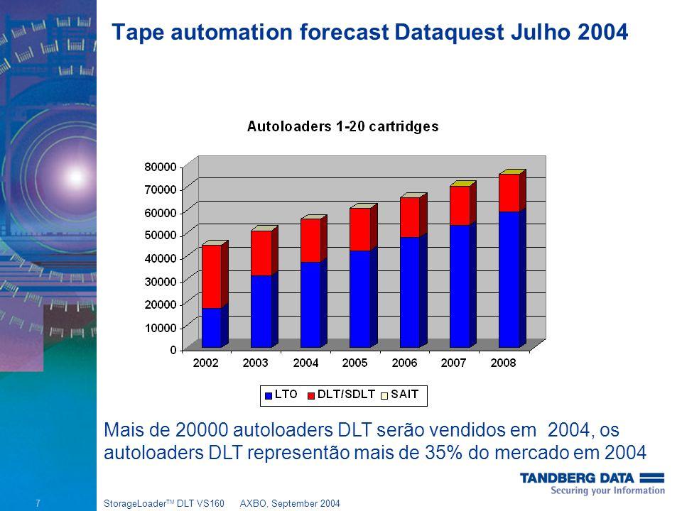 7 StorageLoader TM DLT VS160AXBO, September 2004 Tape automation forecast Dataquest Julho 2004 Mais de 20000 autoloaders DLT serão vendidos em 2004, os autoloaders DLT representão mais de 35% do mercado em 2004
