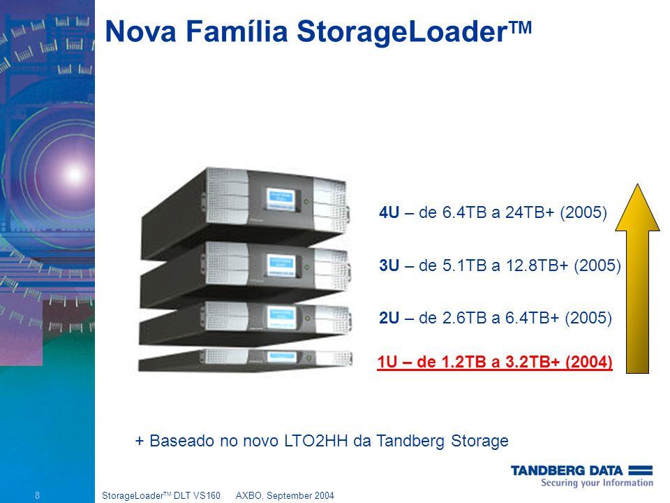 8 StorageLoader TM DLT VS160AXBO, September 2004 Nova Família StorageLoader TM 1U – de 1.2TB a 3.2TB+ (2004) 2U – de 2.6TB a 6.4TB+ (2005) 3U – de 5.1TB a 12.8TB+ (2005) 4U – de 6.4TB a 24TB+ (2005) + Baseado no novo LTO2HH da Tandberg Storage