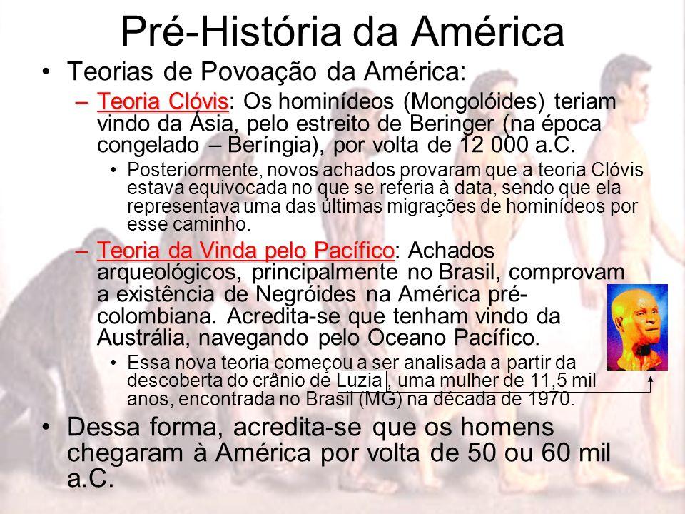 Pré-História da América Teorias de Povoação da América: –Teoria Clóvis –Teoria Clóvis: Os hominídeos (Mongolóides) teriam vindo da Ásia, pelo estreito