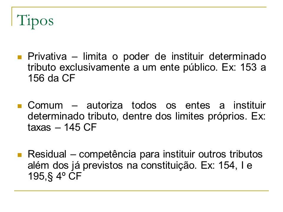 Bitributação e bis in idem Bitributação: dois entes impõe imposto idêntico ao mesmo contribuinte, com fundamento no mesmo fato gerador.