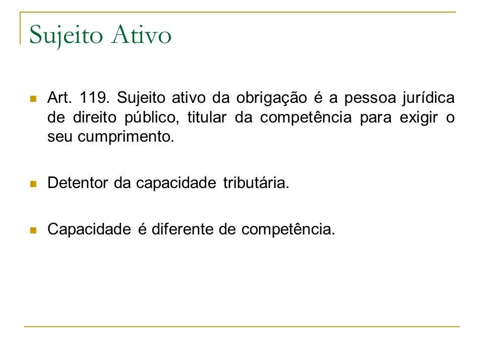 Sujeito Ativo Art. 119. Sujeito ativo da obrigação é a pessoa jurídica de direito público, titular da competência para exigir o seu cumprimento. Deten