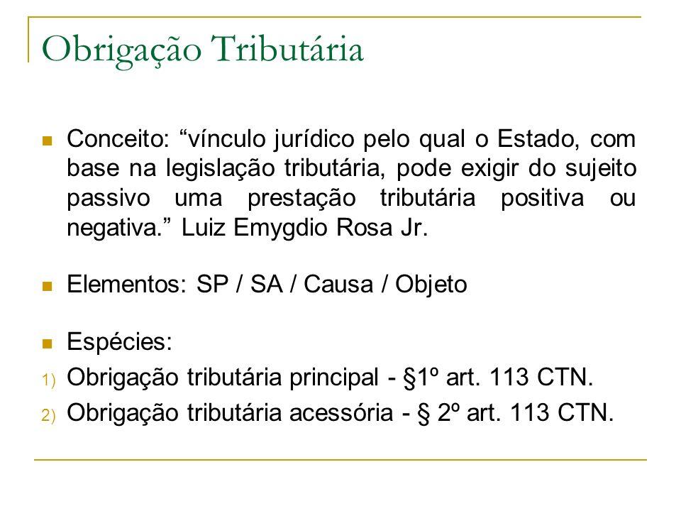 Obrigação Tributária Conceito: vínculo jurídico pelo qual o Estado, com base na legislação tributária, pode exigir do sujeito passivo uma prestação tr