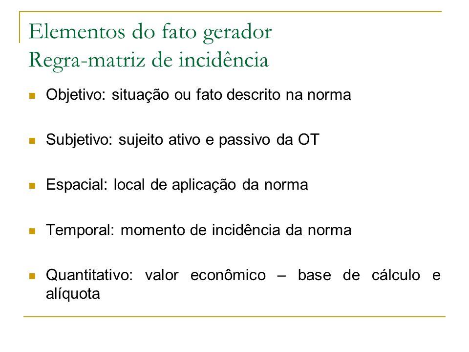 Elementos do fato gerador Regra-matriz de incidência Objetivo: situação ou fato descrito na norma Subjetivo: sujeito ativo e passivo da OT Espacial: l
