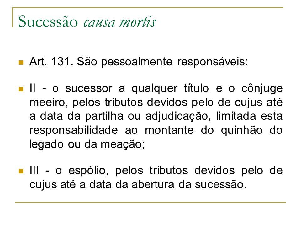 Sucessão de Pessoa Jurídica Art.132.