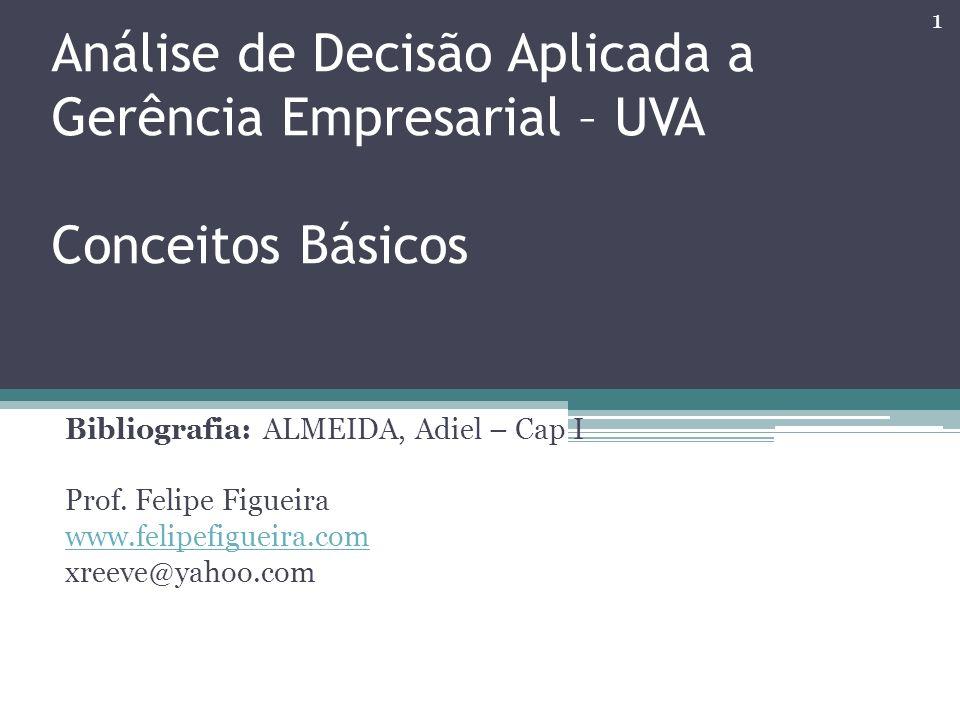 Análise de Decisão Aplicada a Gerência Empresarial – UVA Conceitos Básicos Bibliografia: ALMEIDA, Adiel – Cap I Prof. Felipe Figueira www.felipefiguei