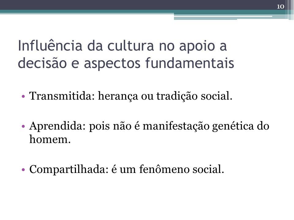 Influência da cultura no apoio a decisão e aspectos fundamentais Transmitida: herança ou tradição social. Aprendida: pois não é manifestação genética