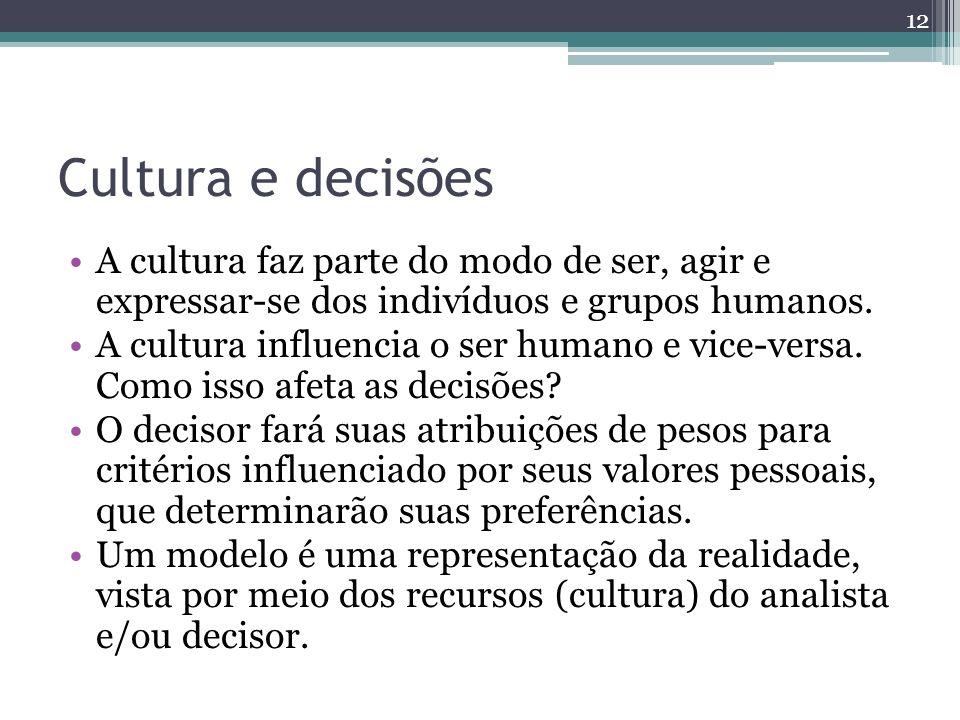 Cultura e decisões A cultura faz parte do modo de ser, agir e expressar-se dos indivíduos e grupos humanos. A cultura influencia o ser humano e vice-v