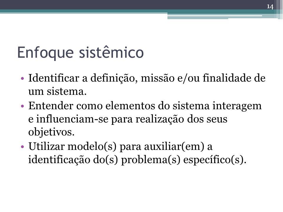 Enfoque sistêmico Identificar a definição, missão e/ou finalidade de um sistema. Entender como elementos do sistema interagem e influenciam-se para re