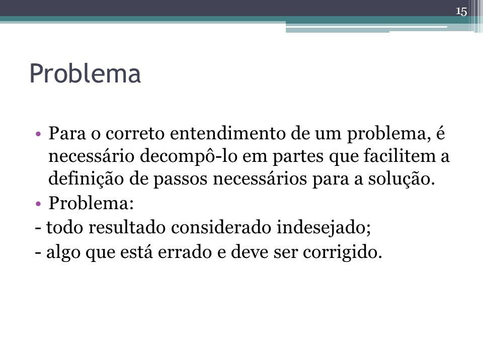 Problema Para o correto entendimento de um problema, é necessário decompô-lo em partes que facilitem a definição de passos necessários para a solução.