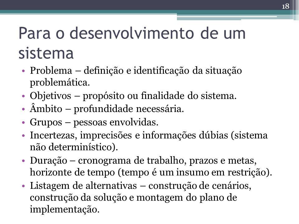 Para o desenvolvimento de um sistema Problema – definição e identificação da situação problemática. Objetivos – propósito ou finalidade do sistema. Âm