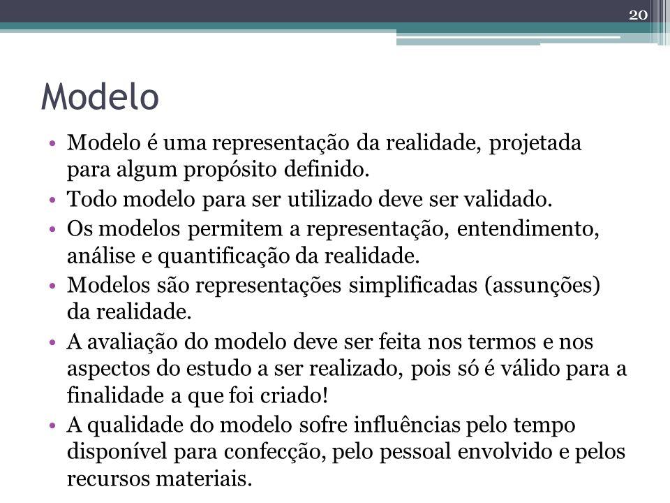 Modelo Modelo é uma representação da realidade, projetada para algum propósito definido. Todo modelo para ser utilizado deve ser validado. Os modelos
