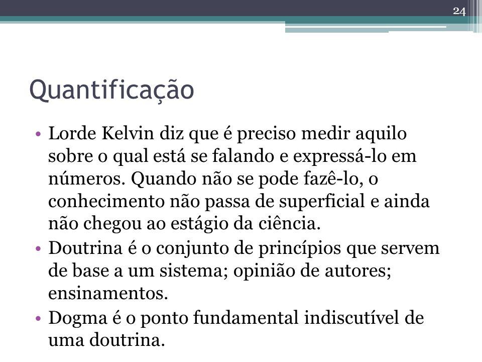 Quantificação Lorde Kelvin diz que é preciso medir aquilo sobre o qual está se falando e expressá-lo em números. Quando não se pode fazê-lo, o conheci