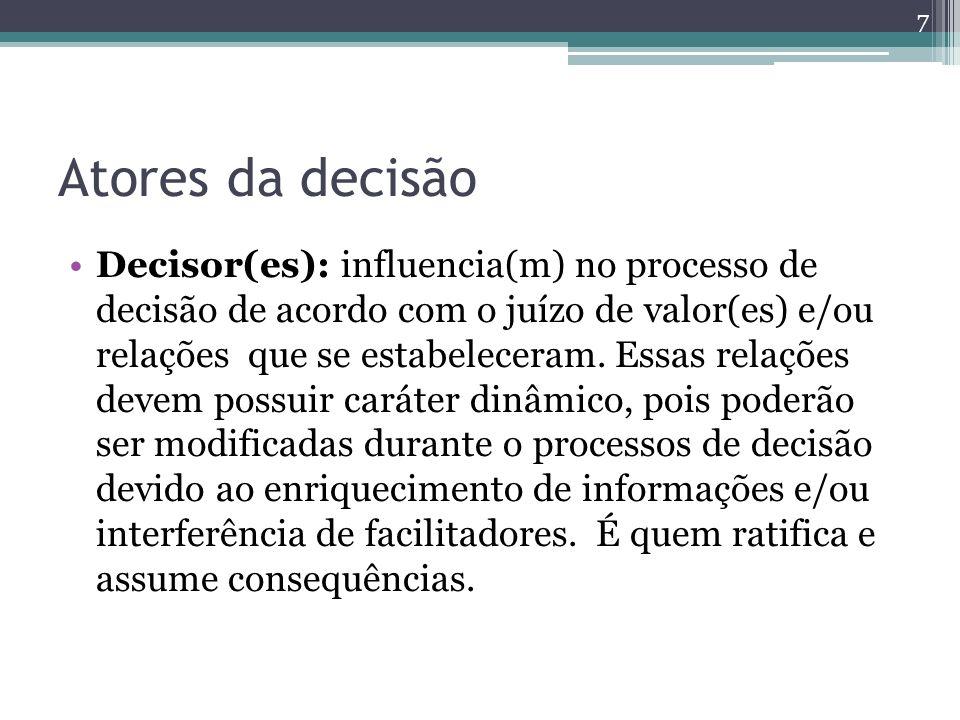 Atores da decisão Decisor(es): influencia(m) no processo de decisão de acordo com o juízo de valor(es) e/ou relações que se estabeleceram. Essas relaç