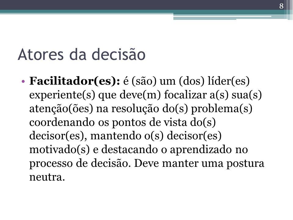 Atores da decisão Facilitador(es): é (são) um (dos) líder(es) experiente(s) que deve(m) focalizar a(s) sua(s) atenção(ões) na resolução do(s) problema