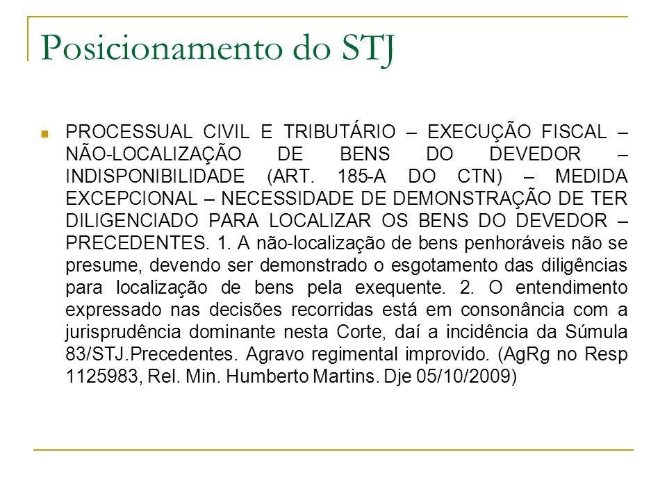 Posicionamento do STJ PROCESSUAL CIVIL E TRIBUTÁRIO – EXECUÇÃO FISCAL – NÃO-LOCALIZAÇÃO DE BENS DO DEVEDOR – INDISPONIBILIDADE (ART. 185-A DO CTN) – M