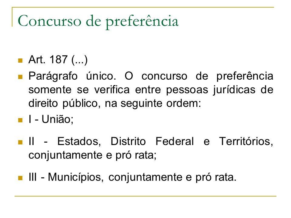 Concurso de preferência Art. 187 (...) Parágrafo único. O concurso de preferência somente se verifica entre pessoas jurídicas de direito público, na s
