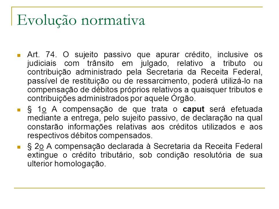Evolução normativa Art. 74. O sujeito passivo que apurar crédito, inclusive os judiciais com trânsito em julgado, relativo a tributo ou contribuição a
