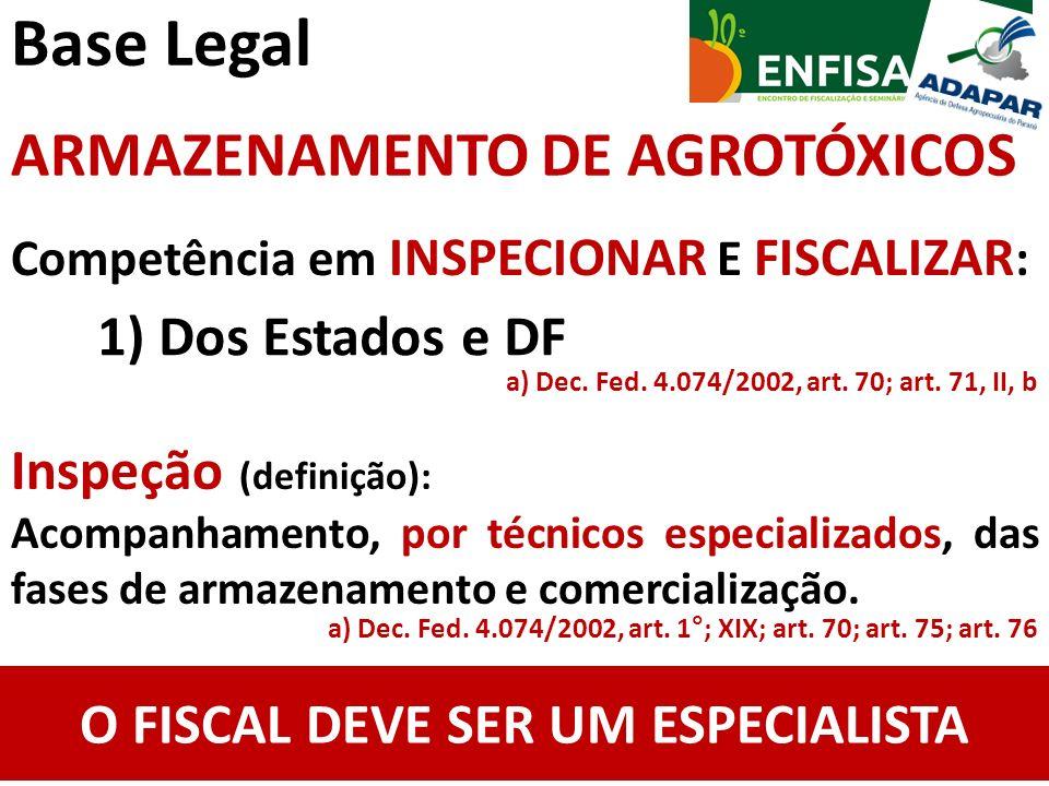 Base Legal Competência em INSPECIONAR E FISCALIZAR : ARMAZENAMENTO DE AGROTÓXICOS 1) Dos Estados e DF a) Dec. Fed. 4.074/2002, art. 70; art. 71, II, b