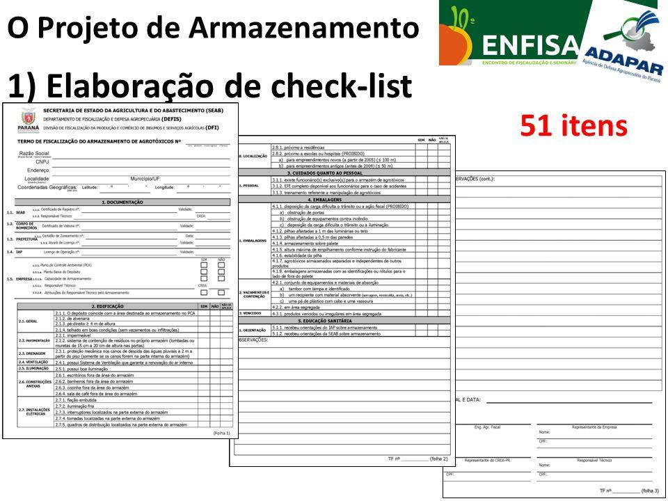 O Projeto de Armazenamento 1) Elaboração de check-list 51 itens