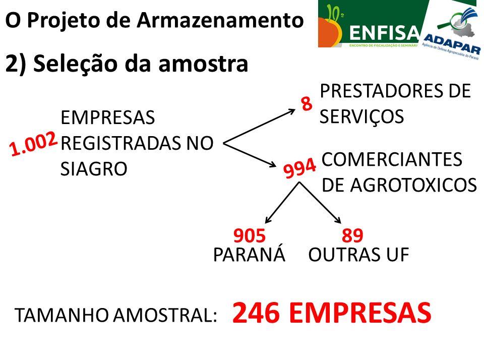 O Projeto de Armazenamento 2) Seleção da amostra EMPRESAS REGISTRADAS NO SIAGRO 1.002 8 994 PRESTADORES DE SERVIÇOS COMERCIANTES DE AGROTOXICOS OUTRAS