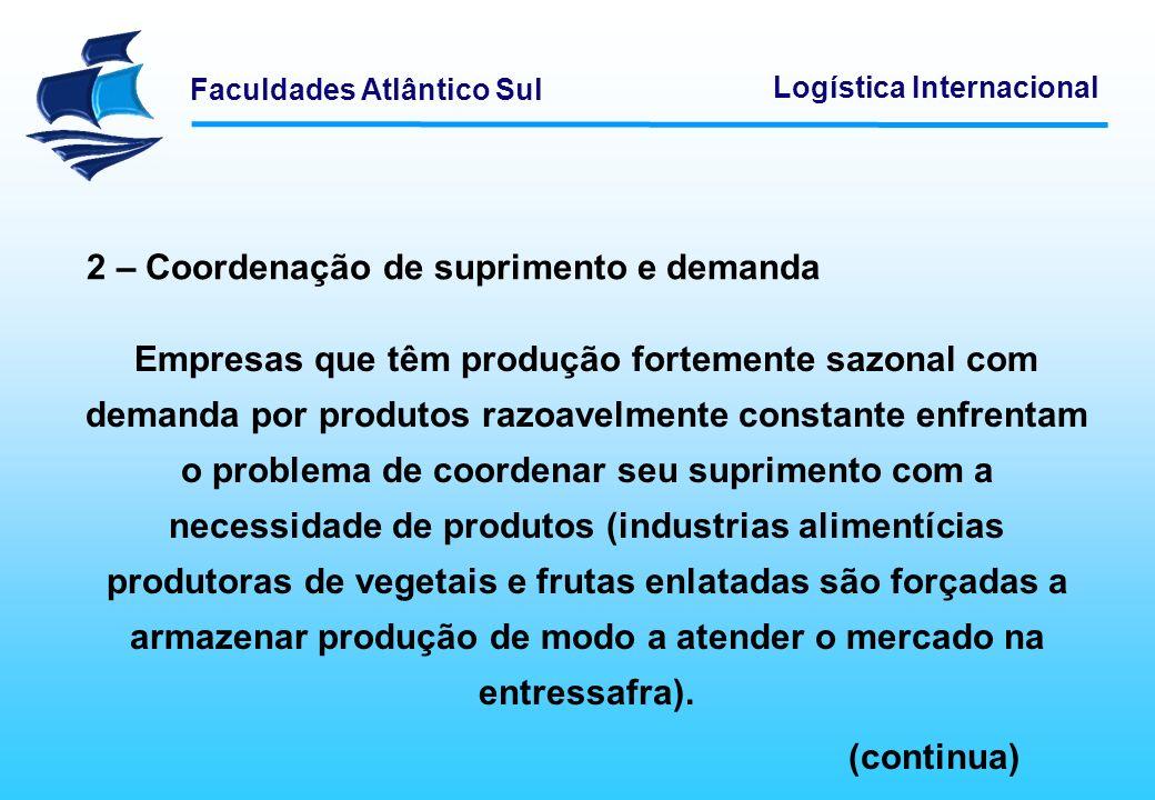 Faculdades Atlântico Sul Logística Internacional Empresas que têm produção fortemente sazonal com demanda por produtos razoavelmente constante enfrent