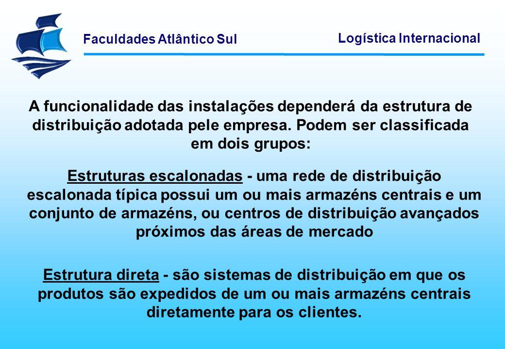 Faculdades Atlântico Sul Logística Internacional A funcionalidade das instalações dependerá da estrutura de distribuição adotada pele empresa. Podem s