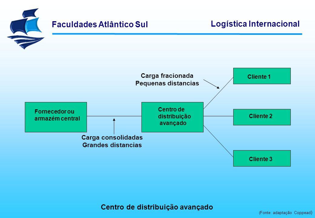 Faculdades Atlântico Sul Logística Internacional Centro de distribuição avançado Fornecedor ou armazém central (Fonte: adaptação Coppead ) Centro de d