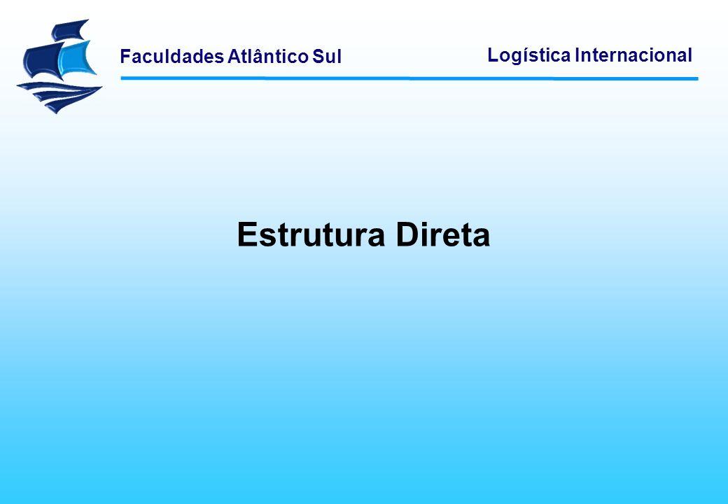 Faculdades Atlântico Sul Logística Internacional Estrutura Direta