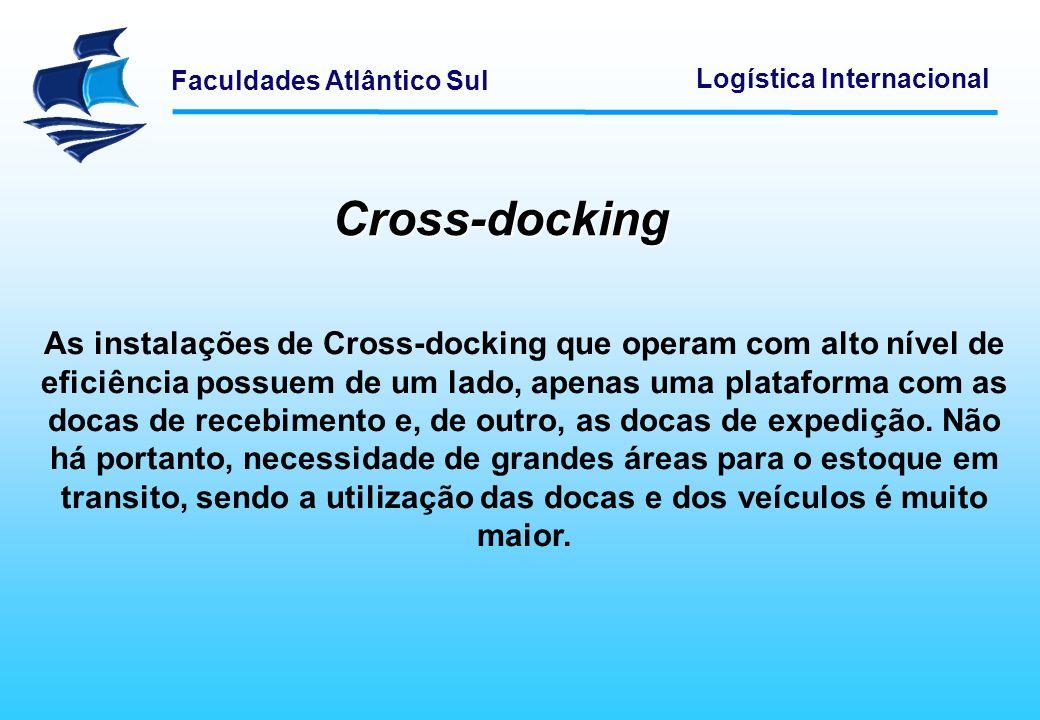 Faculdades Atlântico Sul Logística Internacional Cross-docking As instalações de Cross-docking que operam com alto nível de eficiência possuem de um l