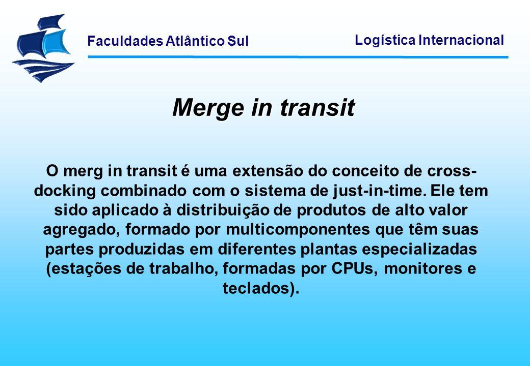 Faculdades Atlântico Sul Logística Internacional Merge in transit O merg in transit é uma extensão do conceito de cross- docking combinado com o siste