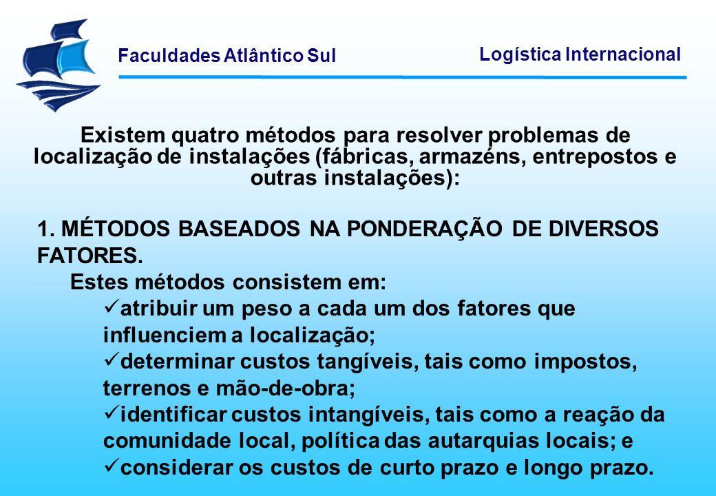Faculdades Atlântico Sul Logística Internacional Existem quatro métodos para resolver problemas de localização de instalações (fábricas, armazéns, ent