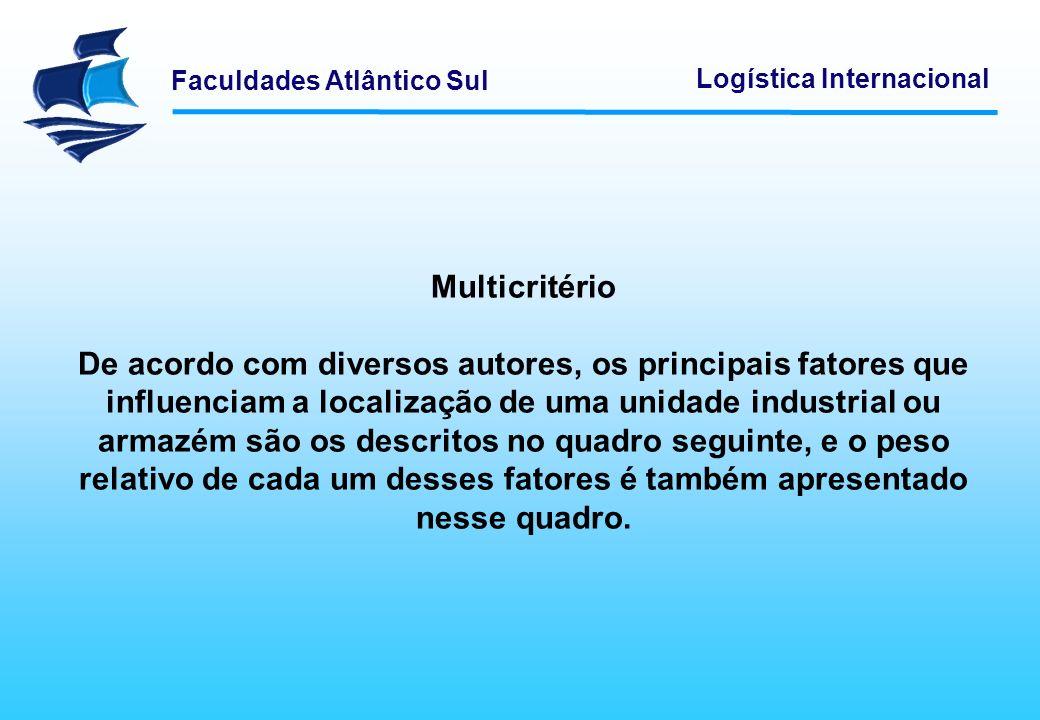 Faculdades Atlântico Sul Logística Internacional Multicritério De acordo com diversos autores, os principais fatores que influenciam a localização de